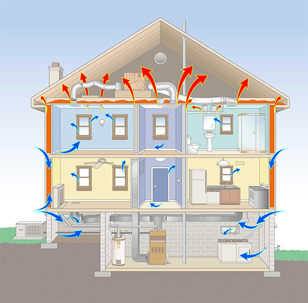 0  financing is through this program as well  which is a great opportunity  for homeowners to install improvements without a big out of pocket expense. Energy Audit and Efficiency Retrofit Plans in New Jersey